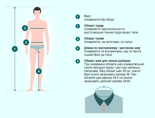 Как определить размер Бонприкс мужчине