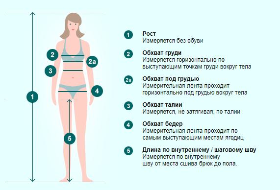 Как определить свой размер Бонприкс женщине
