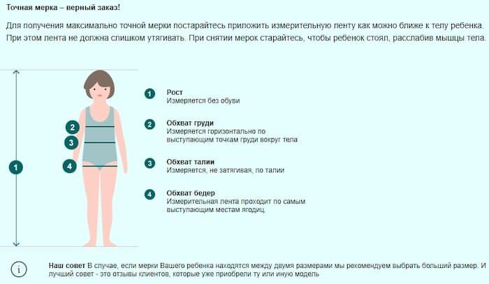 Размеры детской одежды таблица bonprix